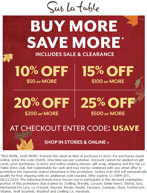 Sur La Table Coupon January 2017 10-25% off $50+ at Sur la Table, or online via promo code USAVE